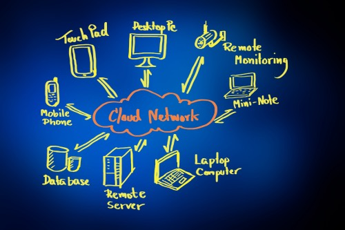 cloud-security-network